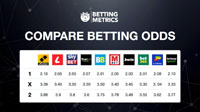 More information about Betting Odds 1