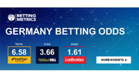 Best offer for Betting Odds 4